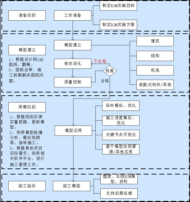 工作流程图.png